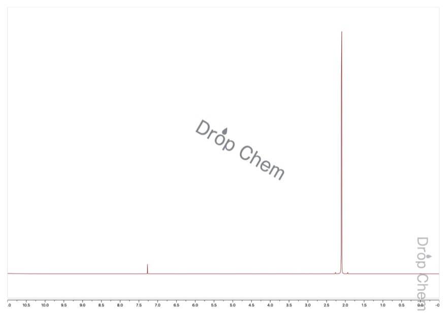 酢酸の1HNMRスペクトル