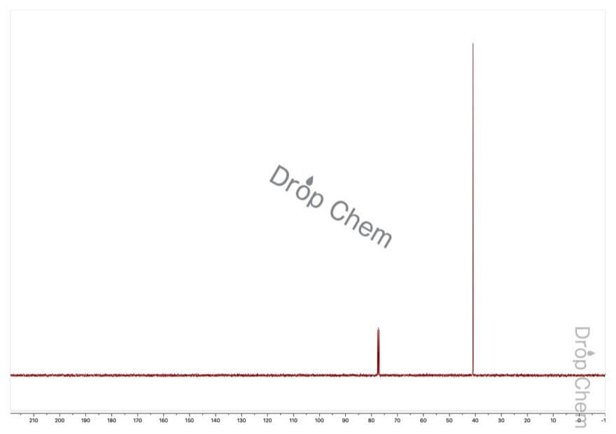 ジメチルスルホキシドの13CNMRスペクトル