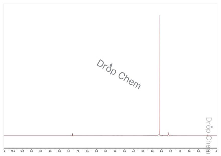 ジメチルスルホキシドの1HNMRスペクトル