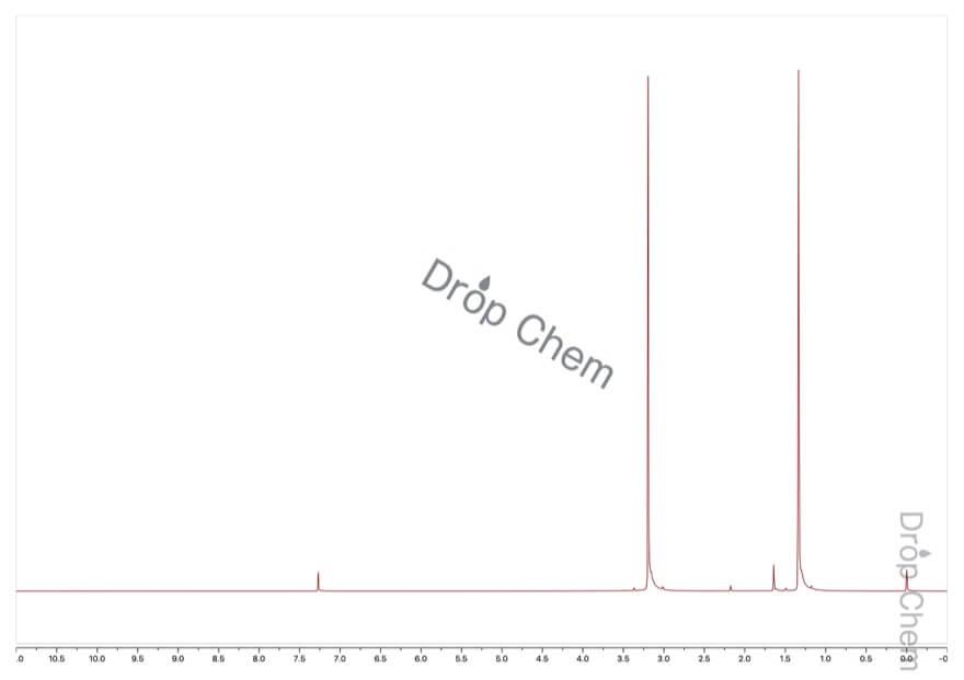 2,2-ジメトキシプロパンの1HNMRスペクトル