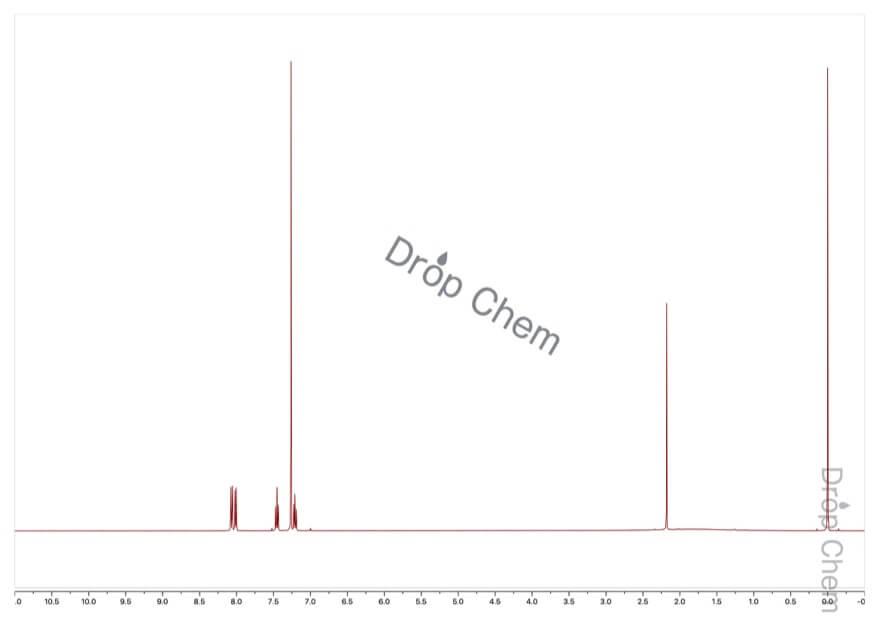 2-ヨード安息香酸の1HNMRスペクトル