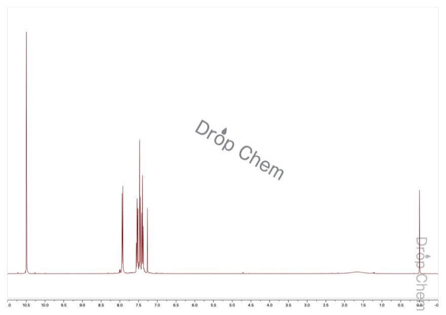 2-クロロベンズアルデヒドの1HNMRスペクトル