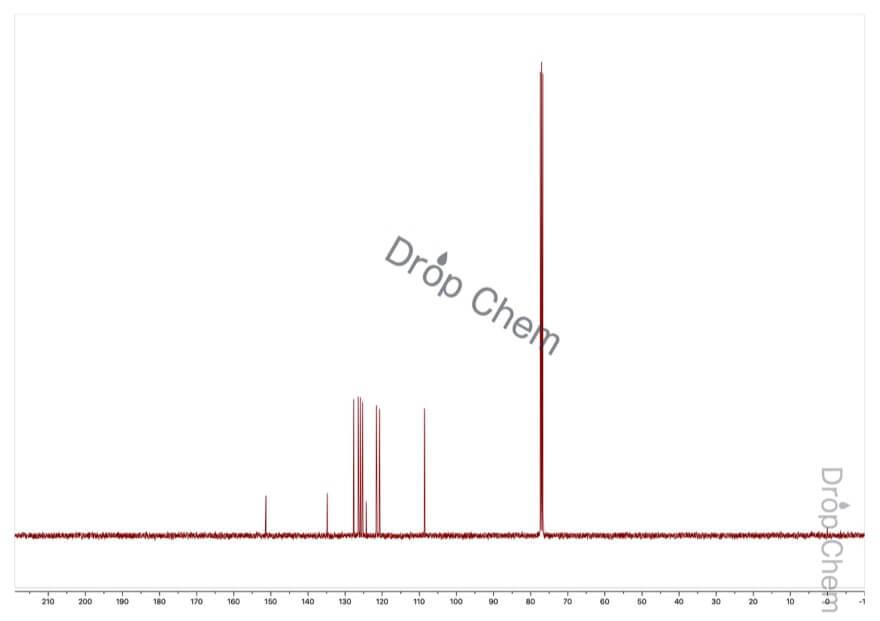 1-ナフトールの13CNMRスペクトル