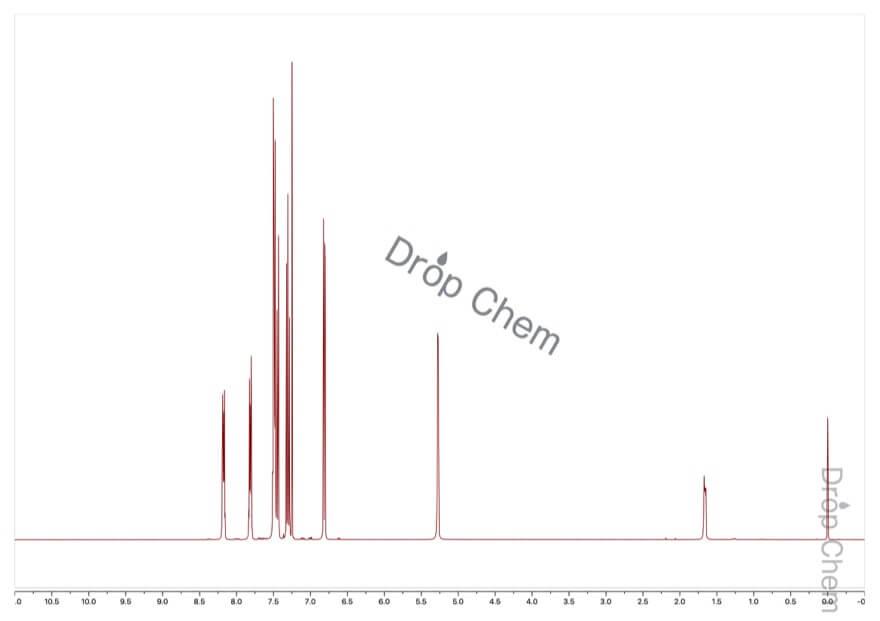 1-ナフトールの1HNMRスペクトル