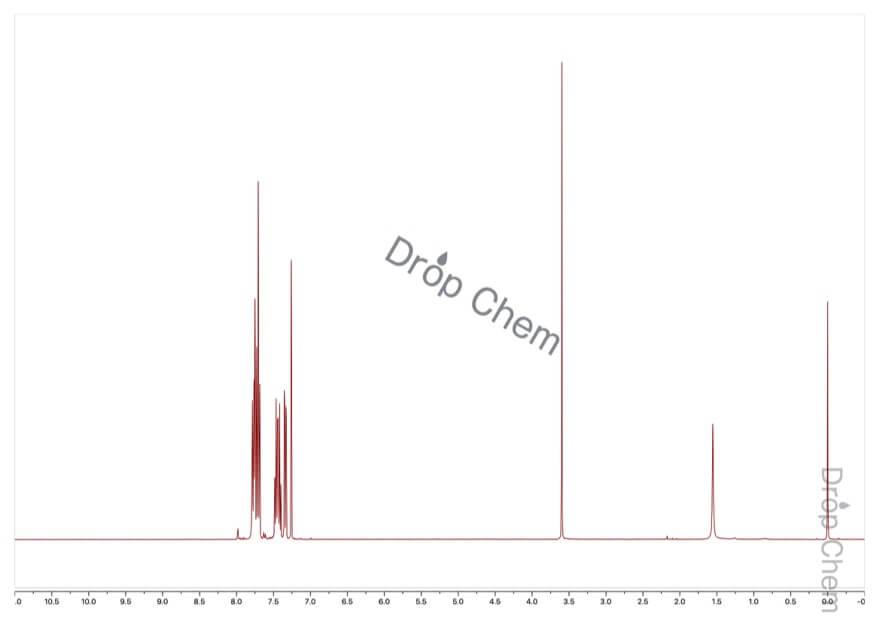 2-ナフタレンチオールの1HNMRスペクトル