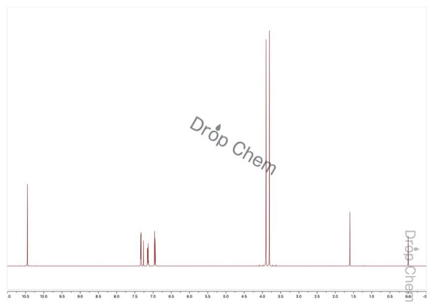 2,5-ジメトキシベンズアルデヒドの1HNMRスペクトル