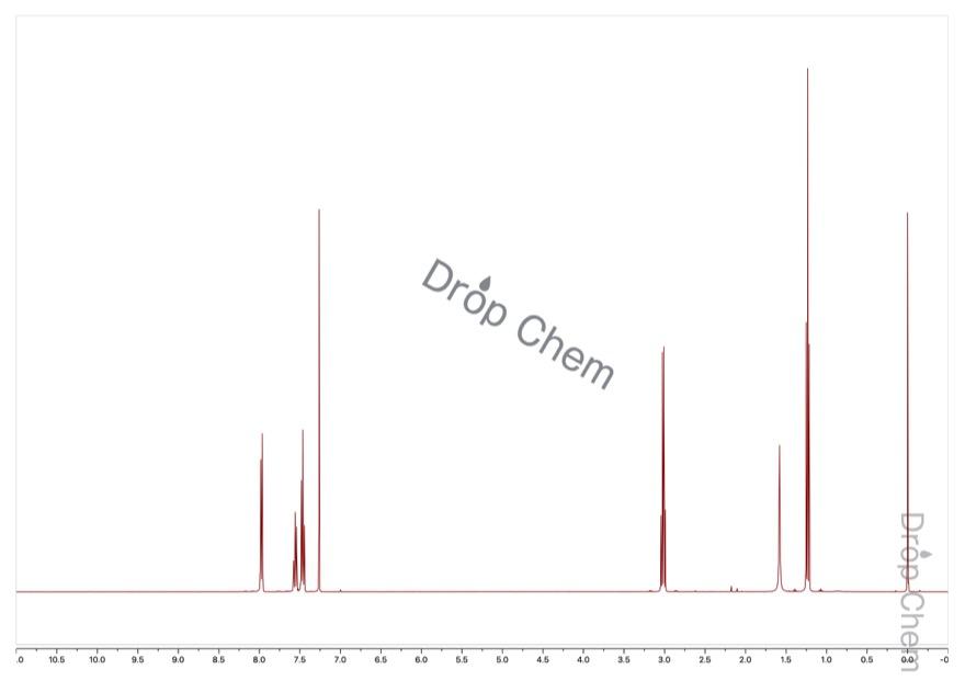 プロピオフェノンの1HNMRスペクトル