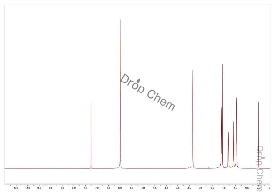 2-ノルボルネンの1HNMRスペクトル