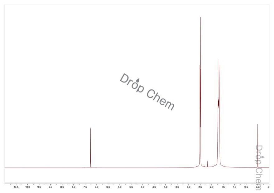 シクロヘプタノンの1HNMRスペクトル