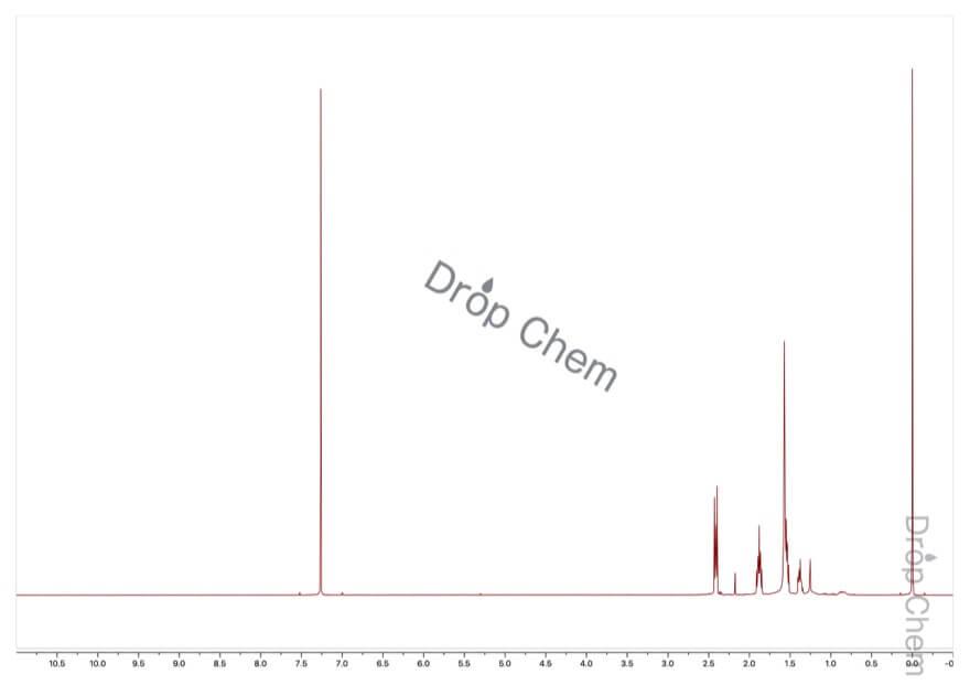 シクロオクタノンの1HNMRスペクトル
