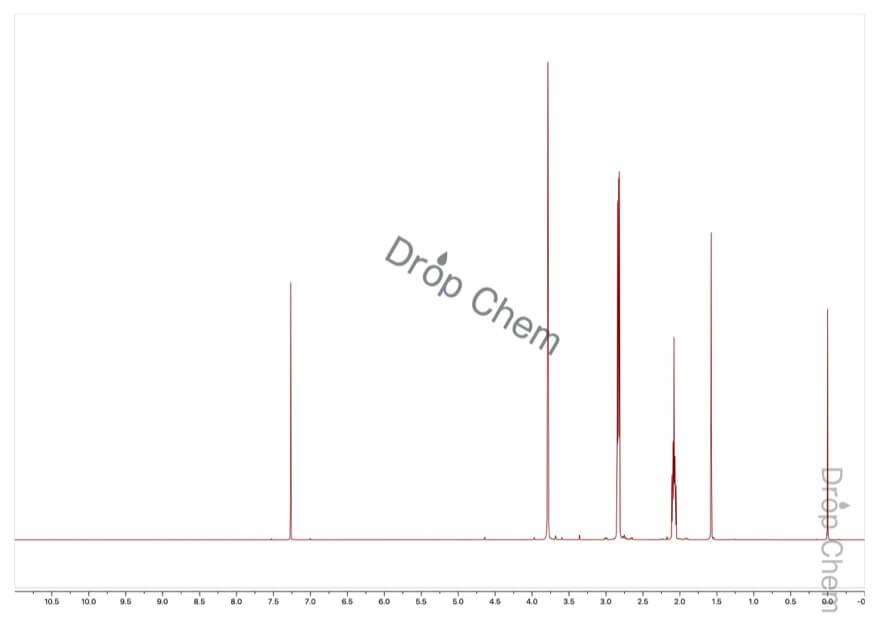 1,3-ジチアンの1HNMRスペクトル