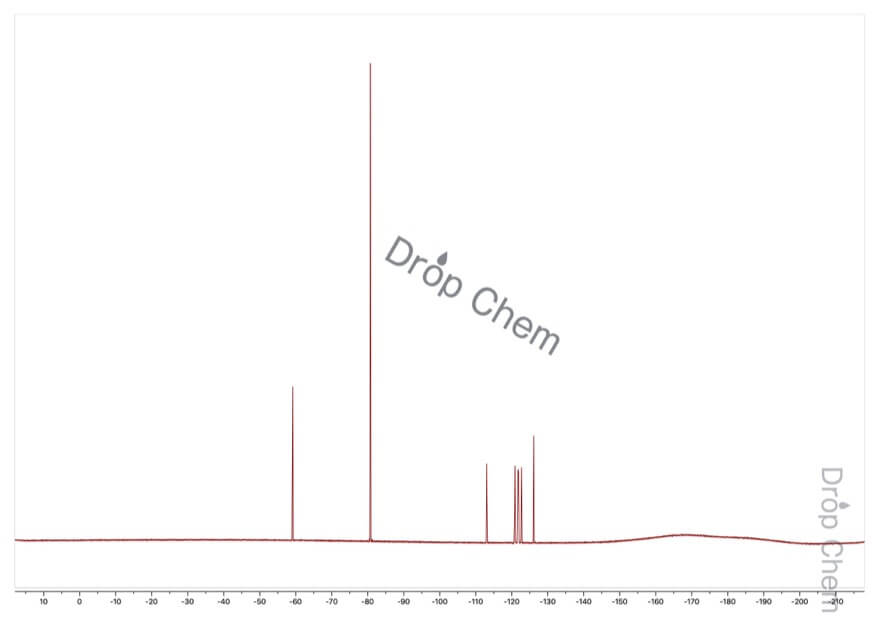 ヘプタデカフルオロ-n-オクチルヨージドの19FNMRスペクトル