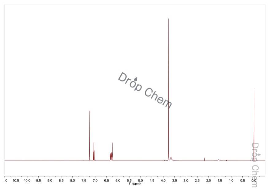 m-アニシジンの1HNMRスペクトル