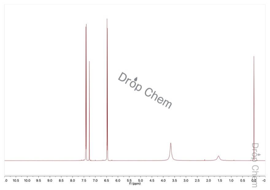 4-ヨードアニリンの1HNMRスペクトル