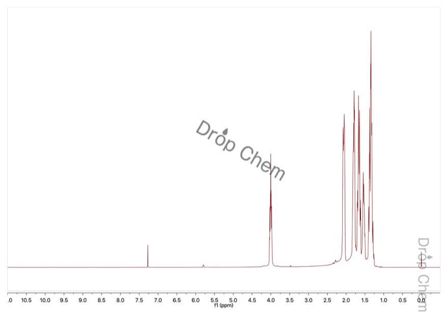クロロシクロヘキサンの1HNMRスペクトル