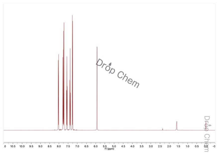 1-ブロモ-2-ナフトールの1HNMRスペクトル