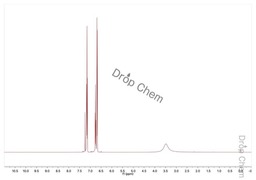 アニリンの1HNMRスペクトル