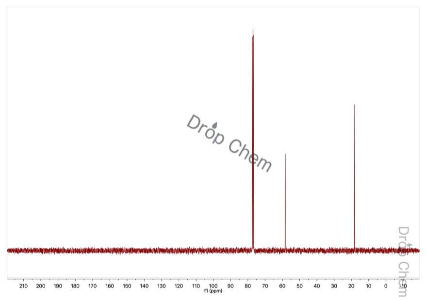 エタノールの13CNMRスペクトル