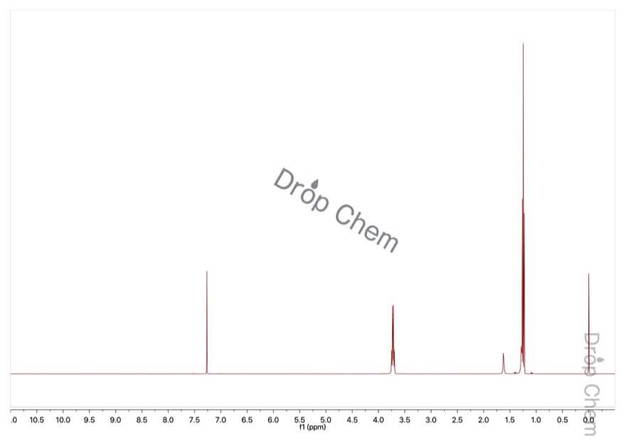 エタノールの1HNMRスペクトル