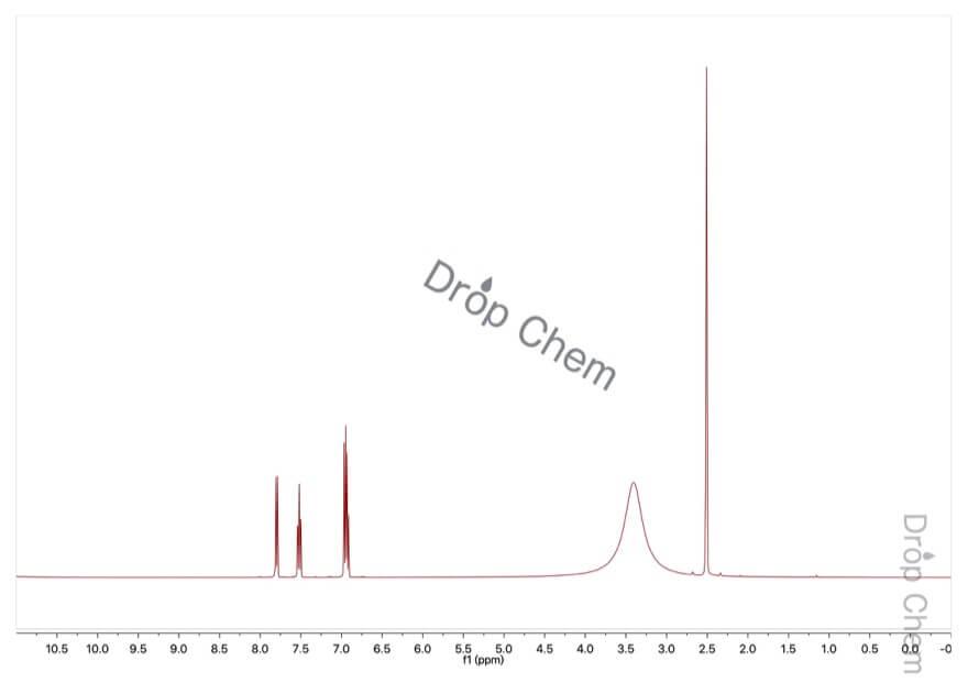 サリチル酸の1HNMRスペクトル
