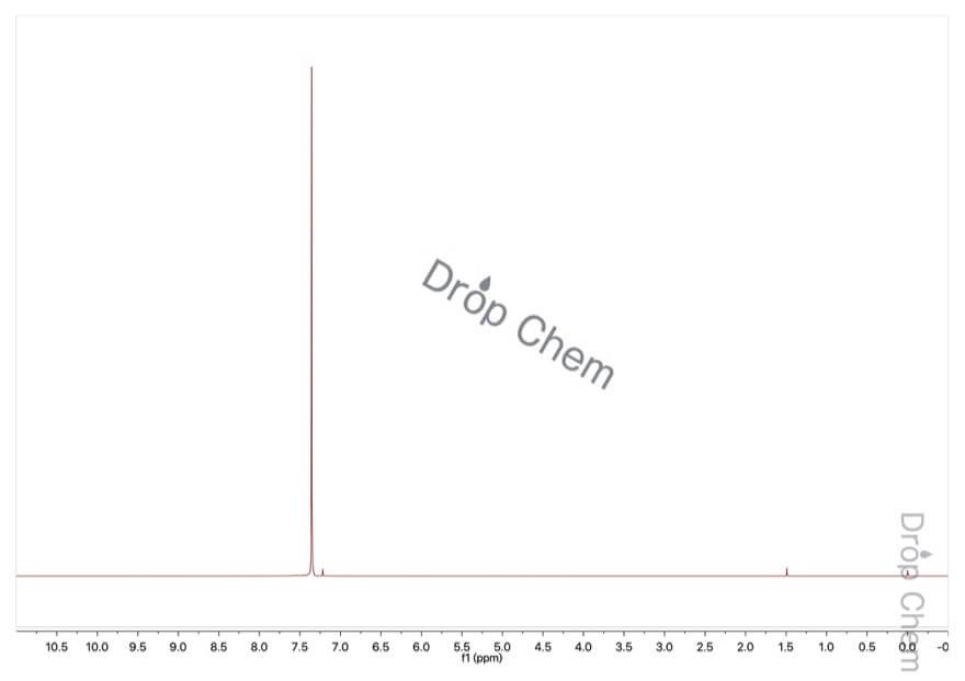 ベンゼンの1HNMRスペクトル