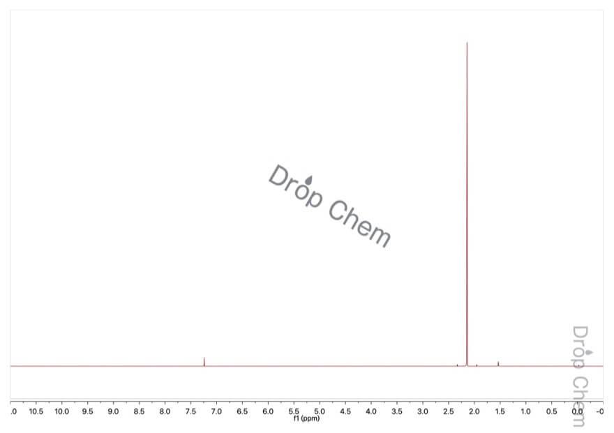 ヨードホルムの1HNMRスペクトル