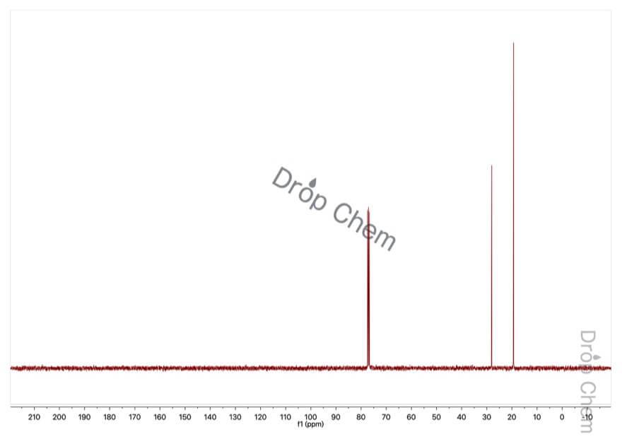 ブロモエタンの13CNMRスペクトル