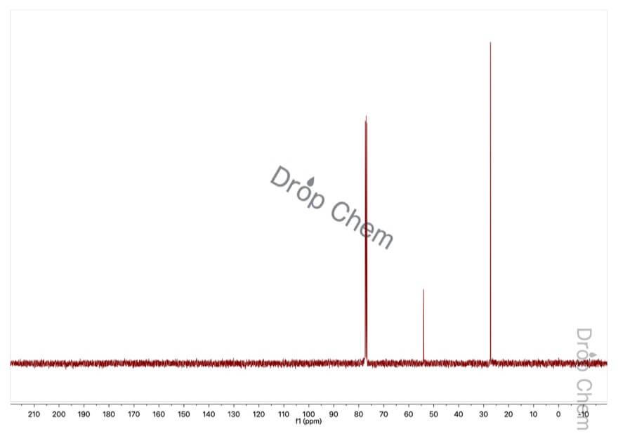2-クロロプロパンの13CNMRスペクトル