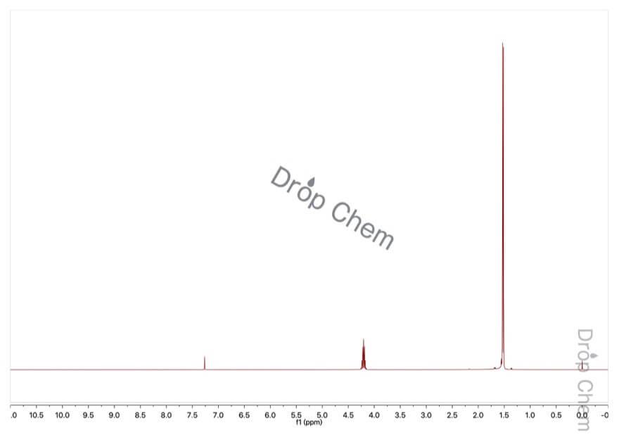 2-クロロプロパンの1HNMRスペクトル