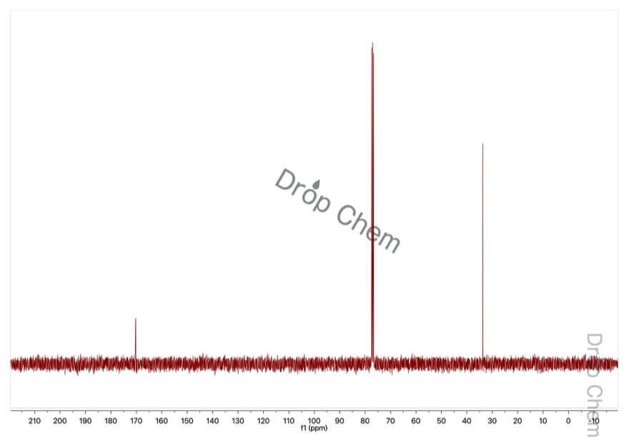 アセチルクロリドの13CNMRスペクトル
