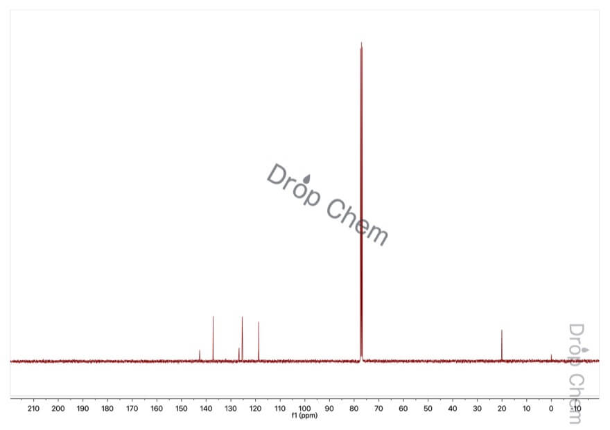 4-メチル-2-ニトロアニリンの13CNMRスペクトル