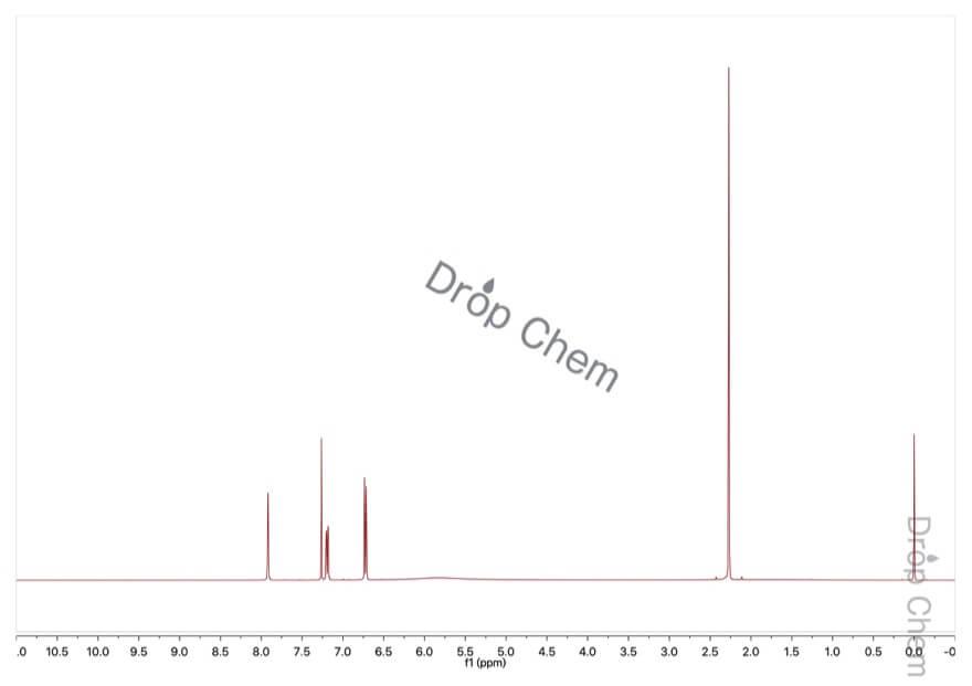 4-メチル-2-ニトロアニリンの1HNMRスペクトル