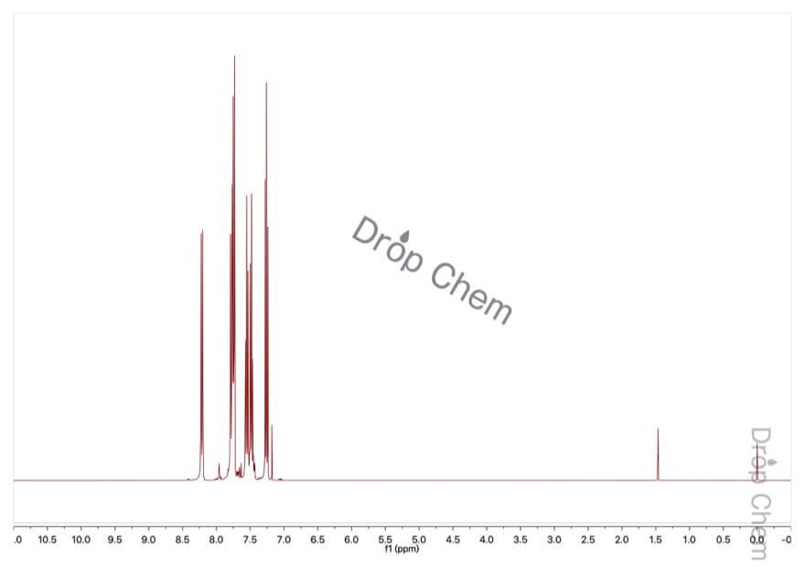 1-ブロモナフタレンの1HNMRスペクトル