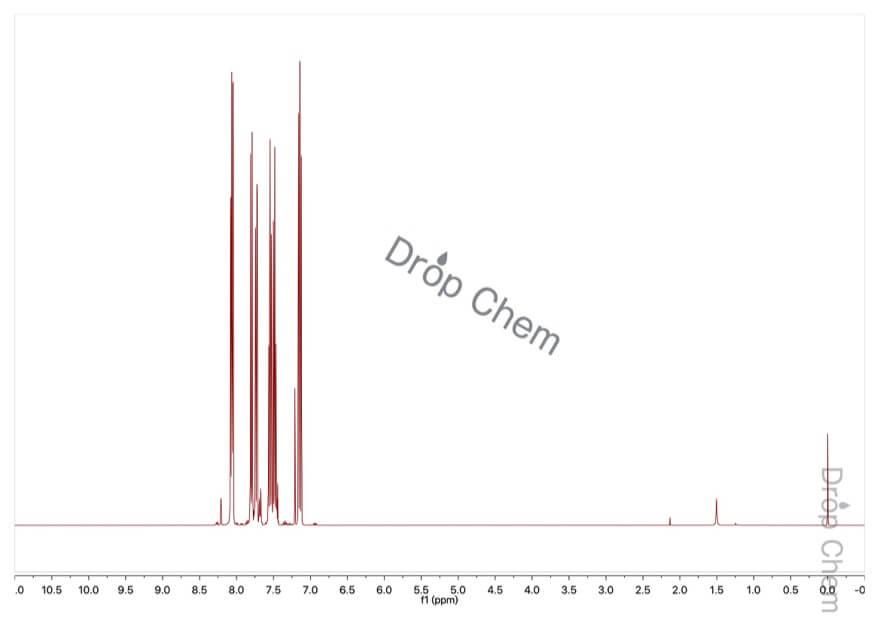 1-ヨードナフタレンの1HNMRスペクトル
