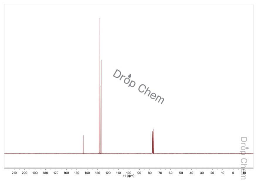 ベンズヒドロールの13CNMRスペクトル