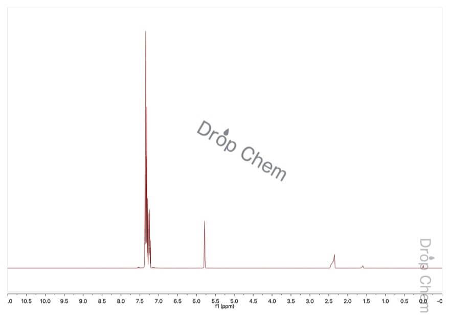 ベンズヒドロールの1HNMRスペクトル