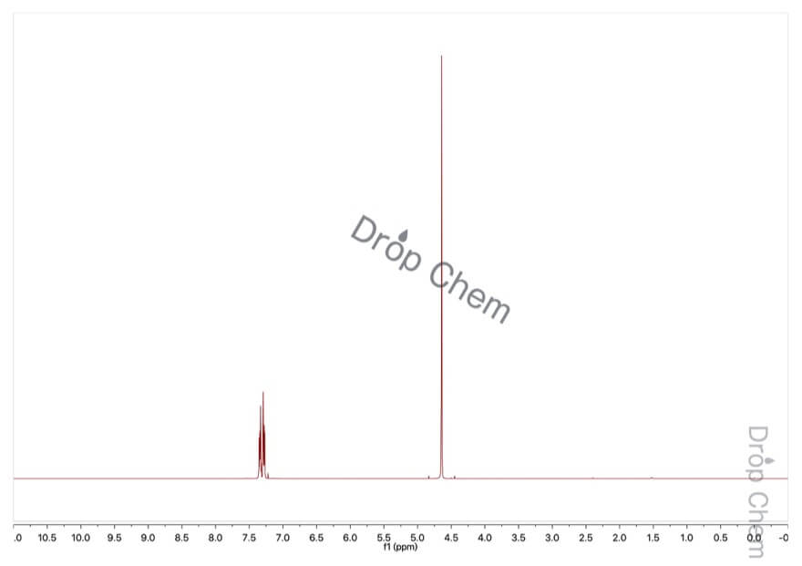 a,a'-ジブロモ-o-キシレンの1HNMRスペクトル