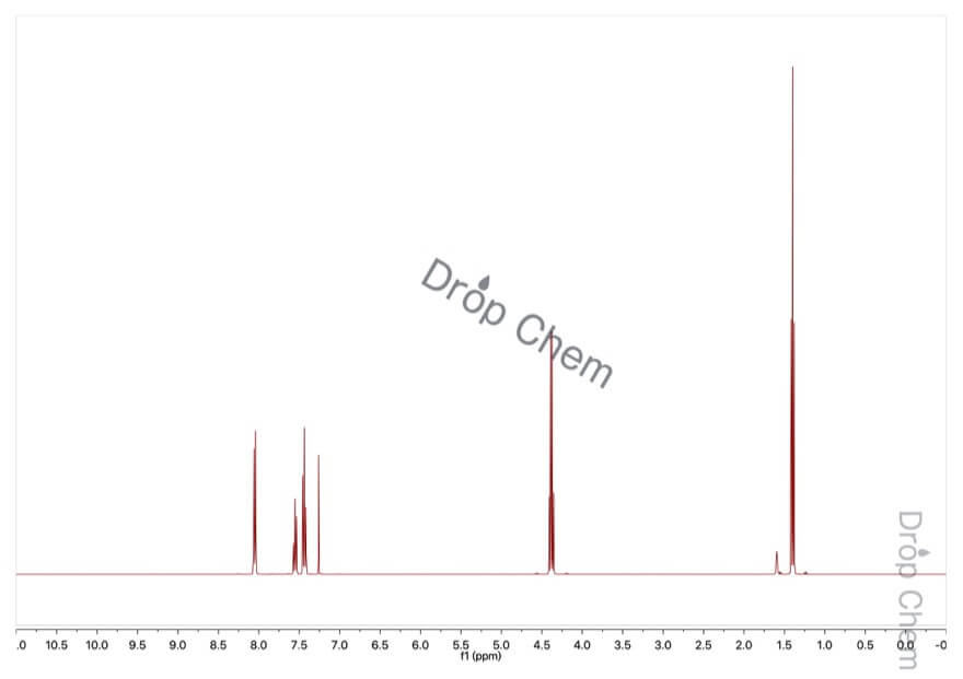 安息香酸エチルの1HNMRスペクトル