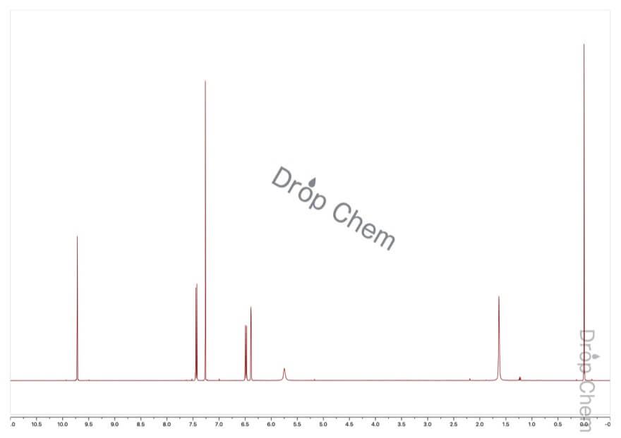 2,4-ジヒドロキシベンズアルデヒドの1HNMRスペクトル