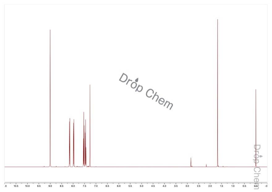 ベンゾチアゾールの1HNMRスペクトル