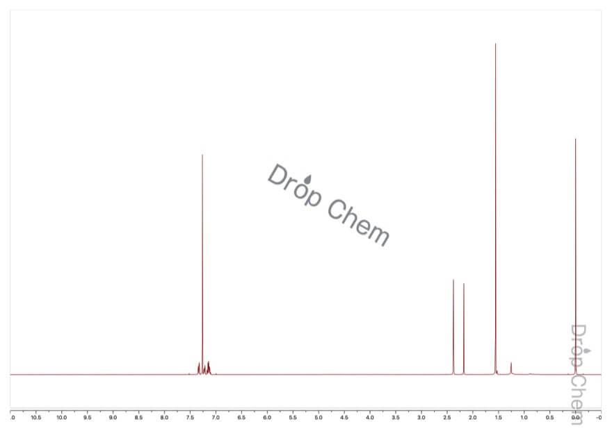 2-クロロトルエンの1HNMRスペクトル