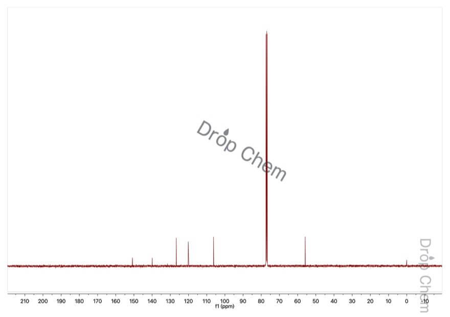 4-メトキシ-2-ニトロアニリンの13CNMRスペクトル