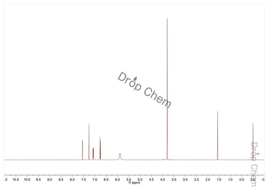 4-メトキシ-2-ニトロアニリンの1HNMRスペクトル