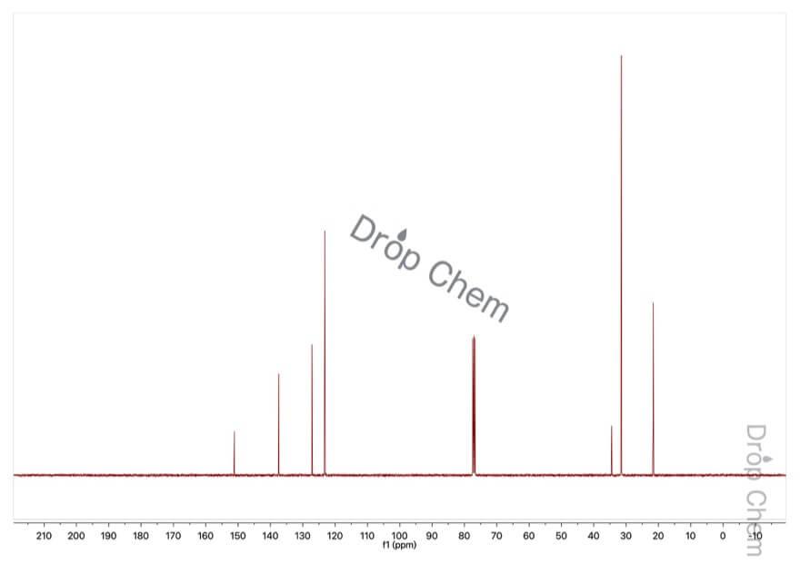 5-tert-ブチル-m-キシレンの13CNMRスペクトル