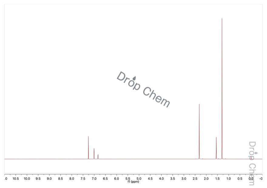 5-tert-ブチル-m-キシレンの1HNMRスペクトル