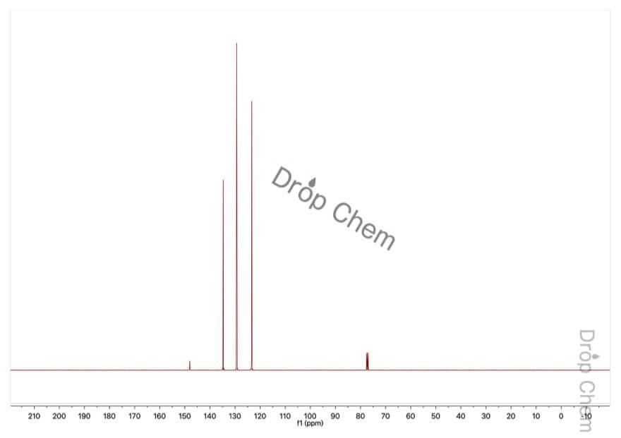ニトロベンゼンの13CNMRスペクトル