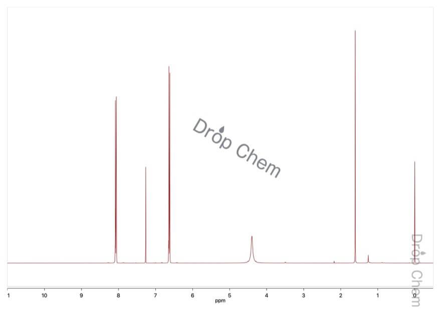 4-ニトロアニリンの1HNMRスペクトル
