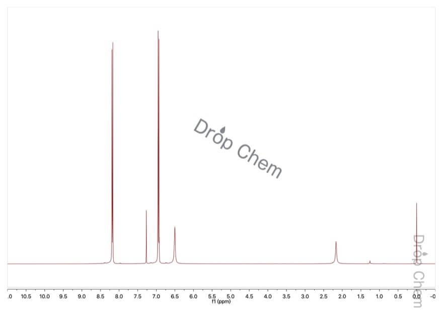 4-ニトロフェノールの1HNMRスペクトル