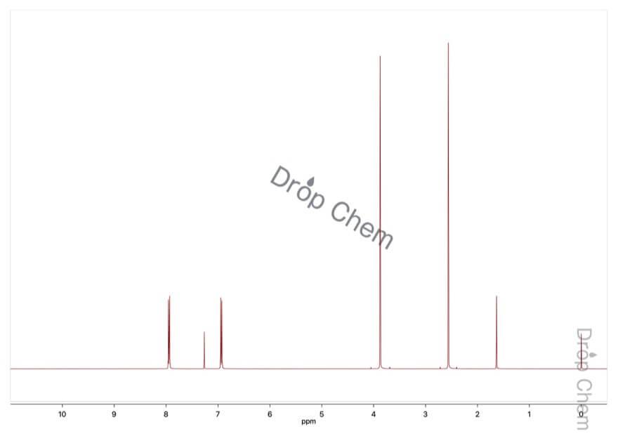 4'-メトキシアセトフェノンの1HNMRスペクトル