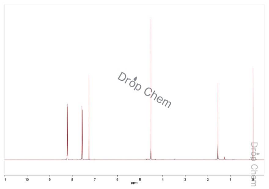 4-ニトロベンジルブロミドの1HNMRスペクトル